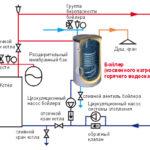 Схема подключения бойлера к системе отопления