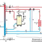 Схема подключения с гидравлической стрелкой